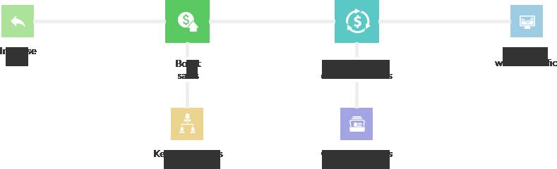 Infographic retail