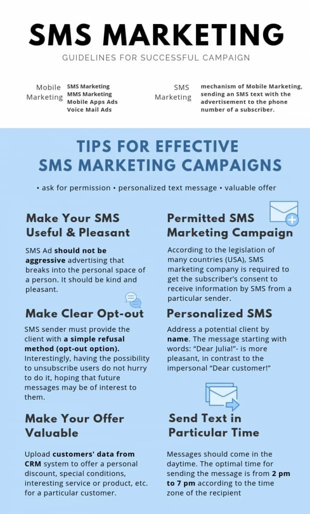 sms marketing guide 621x1030 1