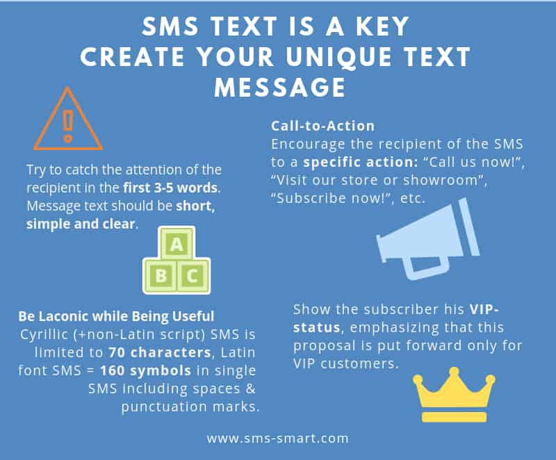 sms text is a key for sms marketing
